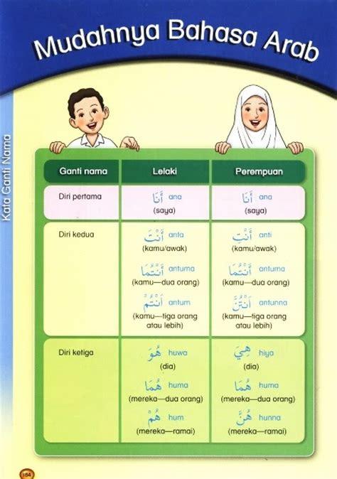 cintai bahasa arab dhomir kata ganti nama