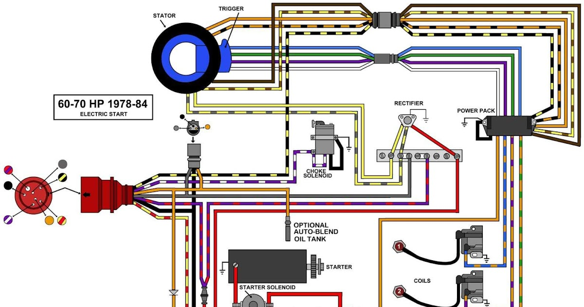 Wiring Harnes For Johnson Outboard Motor - Wiring Diagram ...