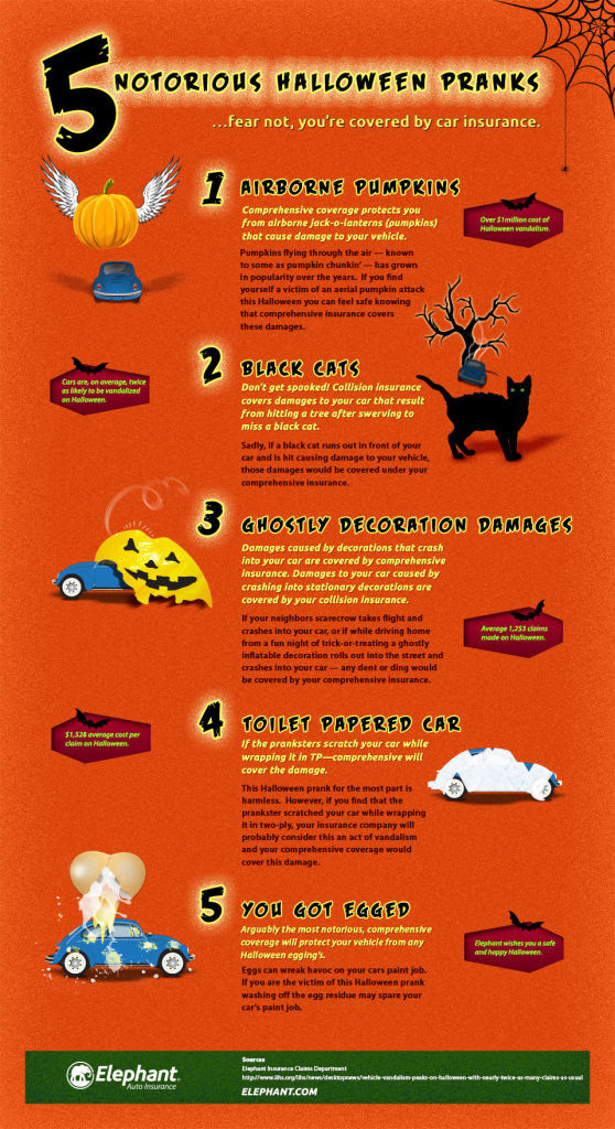 5 halloween pranks covered by auto insurance 558x1024