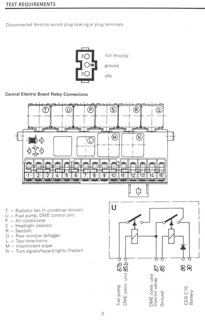 diagram] 1984 porsche 944 fuse box diagram full version hd quality box  diagram - diagrampridea.camperlot.it  camperlot