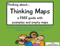 Thinking Maps Organizers with Depth & Complexity Icons- ALL ...