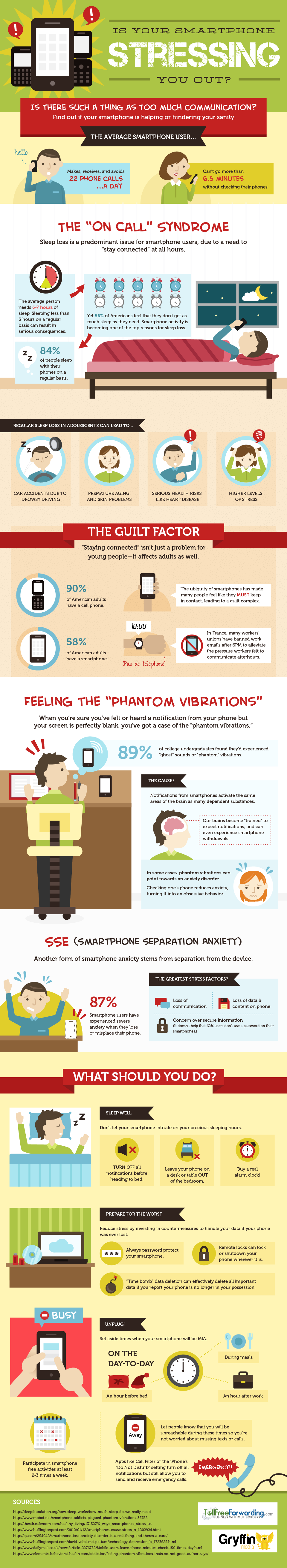 Infographic: Is Your Smart Phone Stressing You Out