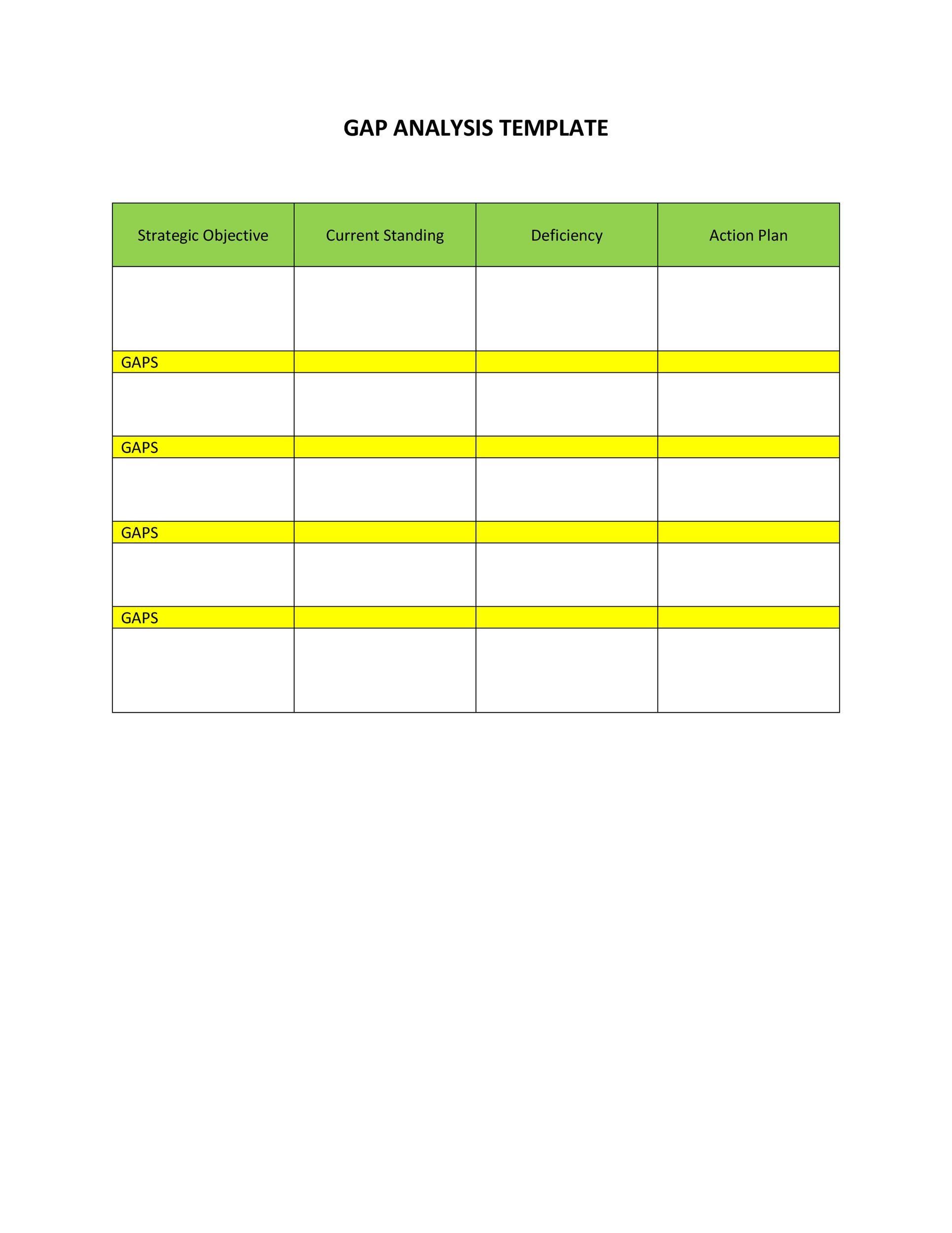 Gap Analysis Template 09
