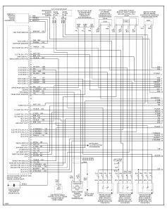 Wiring Diagram For 2003 Chevy Blazer Gota Wiring Diagram