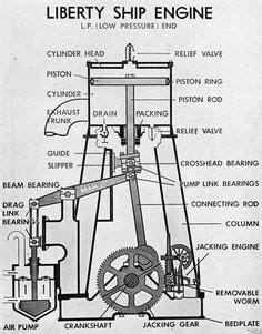 AEG marine steam turbine (Rankin Kennedy, Modern Engines