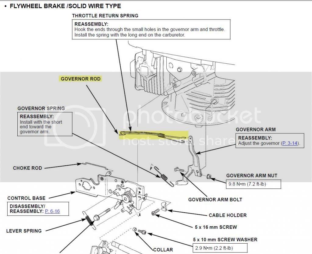 Wiring Diagram Snapper Riding Mower Parts Diagram