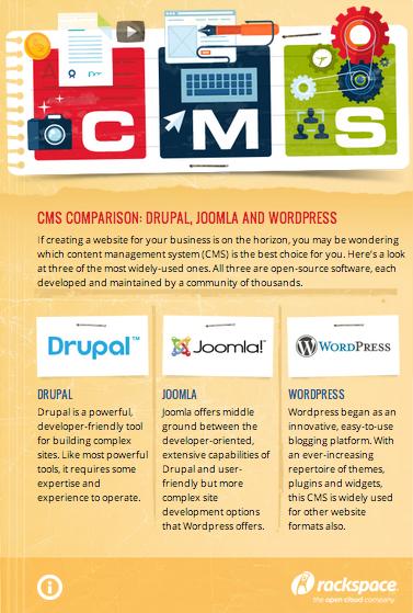 CMS Comparison Graphic