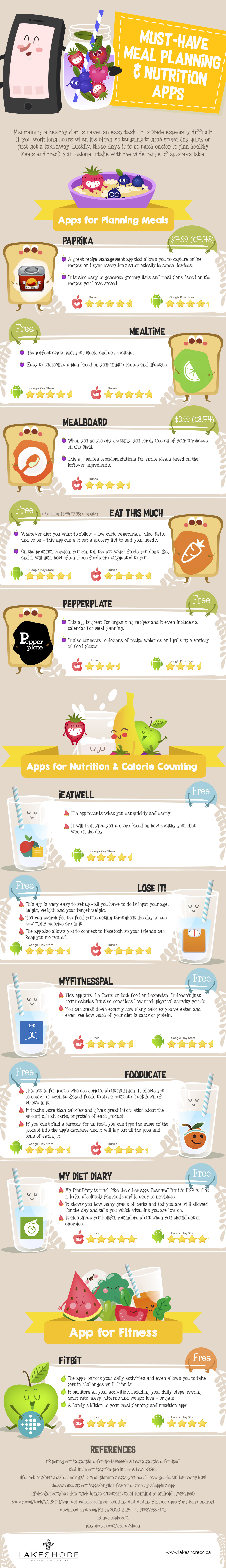 Best Meal Planning, Nutrition and Diet Apps for Android and iOS - Infographic