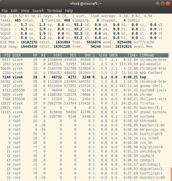 Sameh Attia: 30 Linux System Monitoring Tools Every SysAdmin