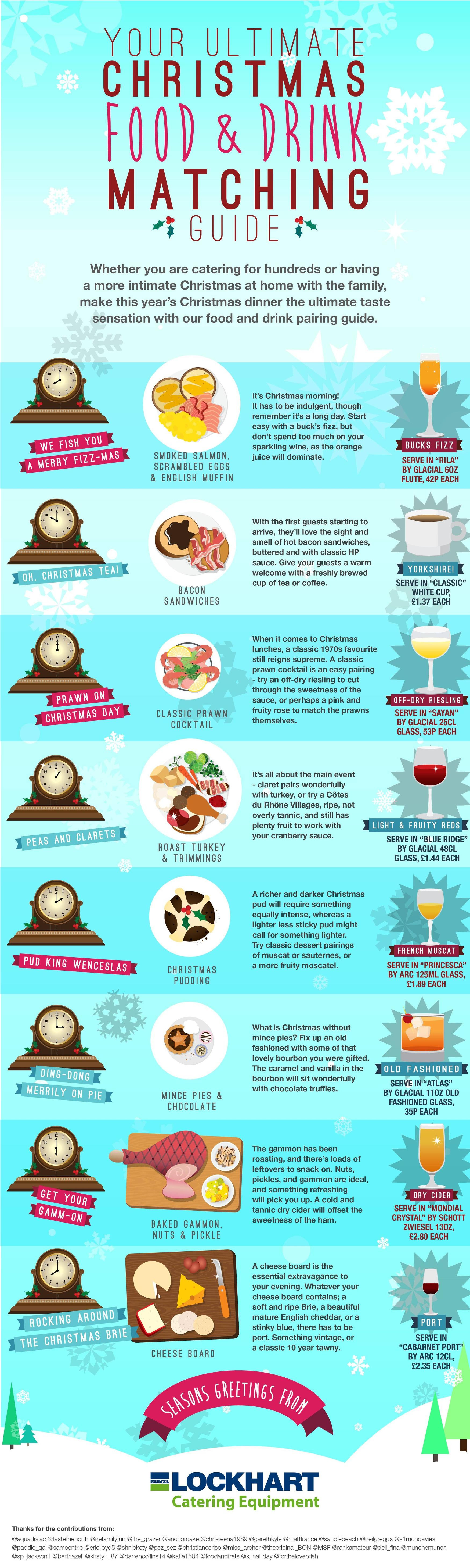 Infographic: Your Ultimate Christmas Food and Drink Matching Guide