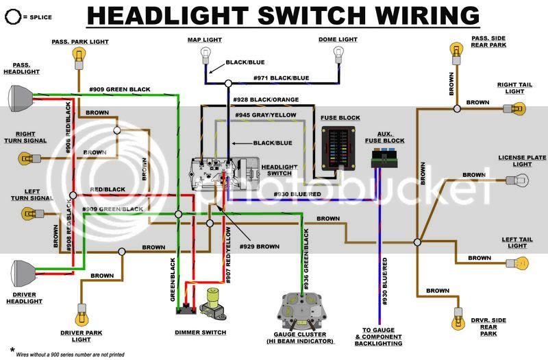 Diagram Wiring Diagram Painless Headlight Switch Full Version Hd Quality Headlight Switch Kandiagram Cscervino It