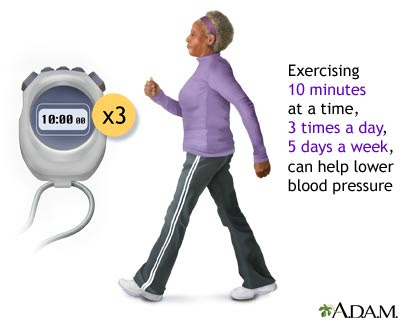 Click Here for lower blood pressure
