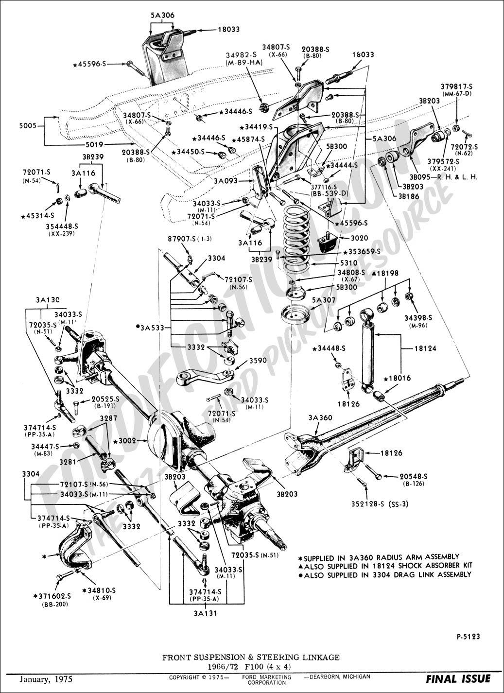 Ford 4x4 Wiring Diagram - Wiring Diagram