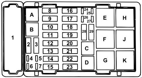 1997 2008 Ford E150 E250 E350 E450 E550 Fuse Box Diagram Fuse Diagram