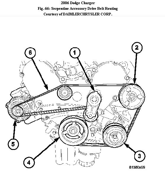 1970 Dodge Magnum Engine Diagram Impala Ac Heater Wiring Diagram Landrovers Kdx 200 Jeanjaures37 Fr