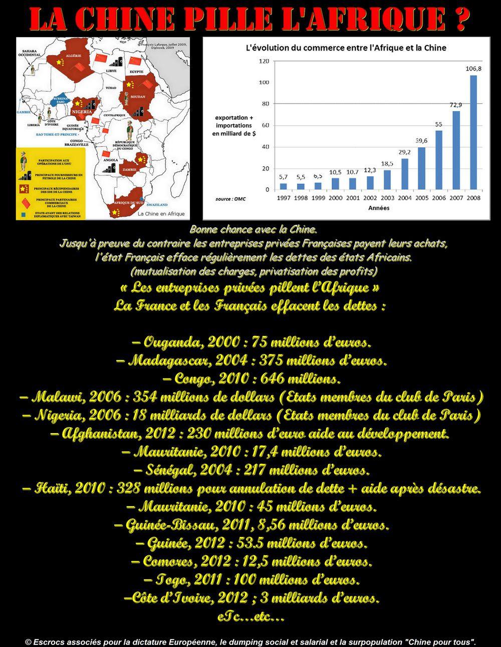 L'Afrique et les Zélus pillent les richesses des Gaulois !