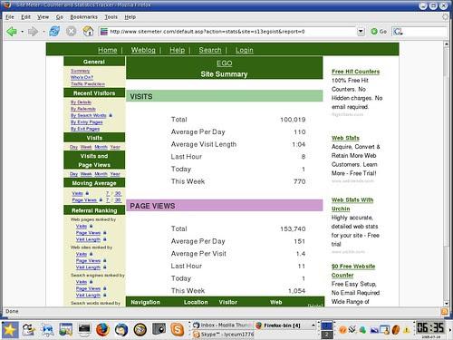 EGO 100000 visits