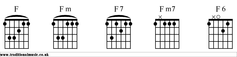 Guitar F Chord 2015confession