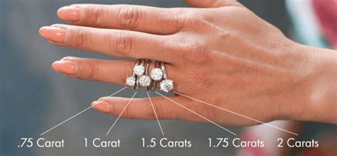 Average Diamond Size for Engagement Rings   Your Diamond