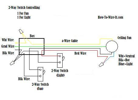 Basic Electrical Wiring Wiringceiling Remote Wire Hookup