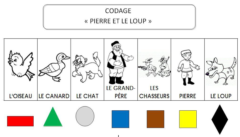 Boite à Raconter Pierre Et Le Loup La Classe De Marion