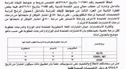 درجات اللغة الإنجليزية المطلوبة  الإيفاد للدراسة بالداخل السعودية