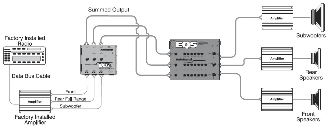 How To Connect Equalizer To Amplifier Diagram