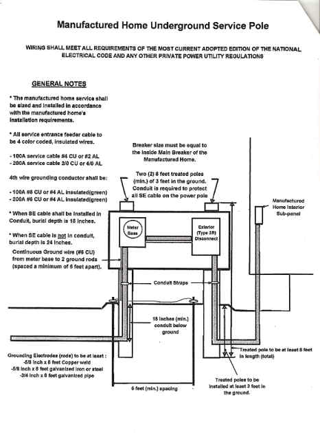 Redman Mobile Home    Wiring       Diagram     Home    Wiring       Diagram