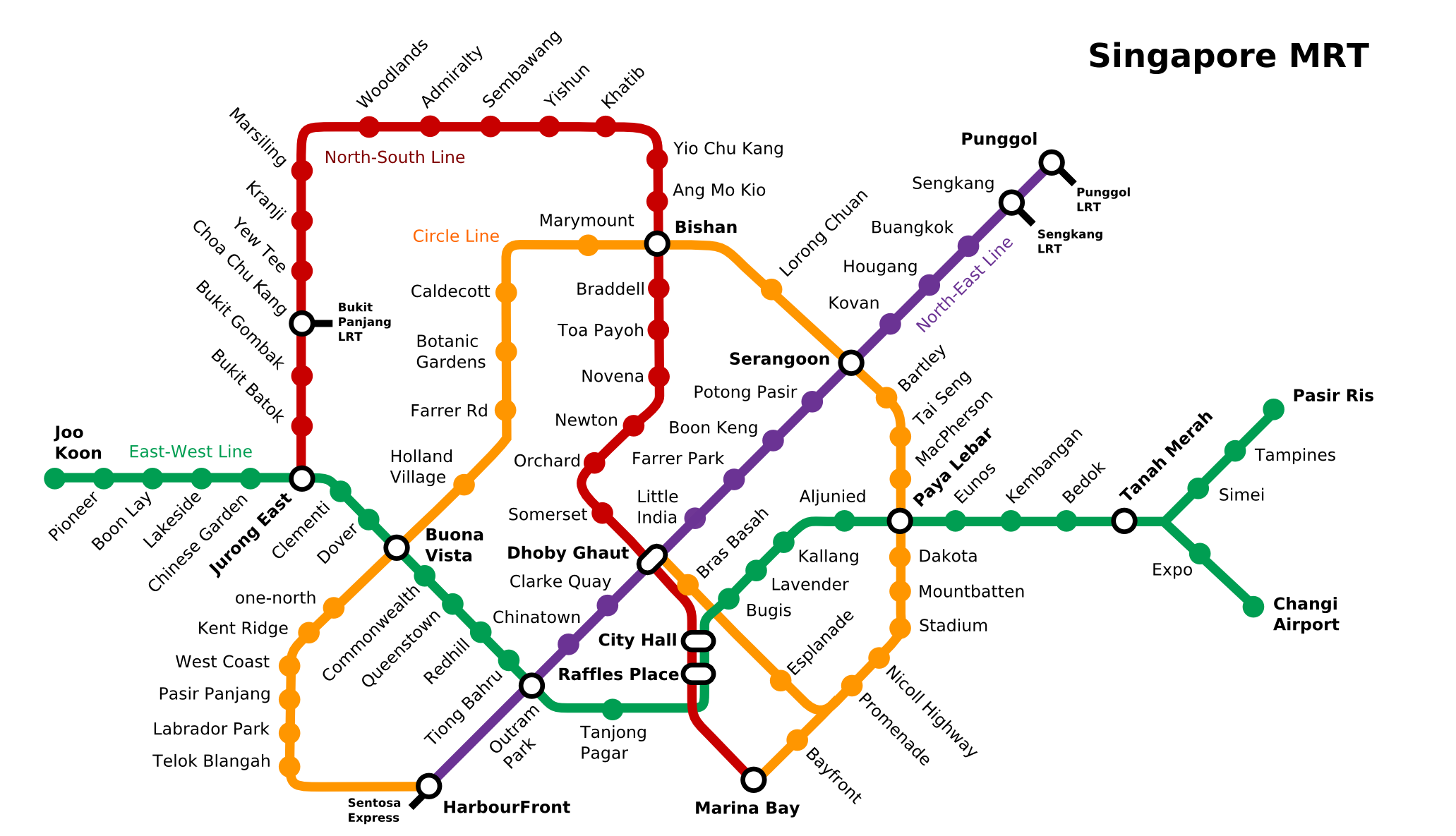 Detail Singapore City MRT & LRT Route Map,Route map of Singapore City MRT & LRT,singapore mrt pass fares photos travel time journey planner,Singapore MRT East West Line Circle Line North South Line North East Line Line Stations Networks Map