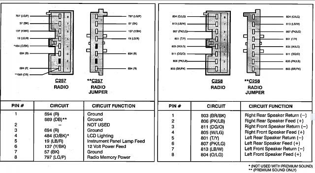 Jeep Compass Stereo Wiring Diagram