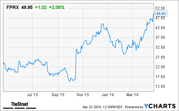 4 Biotech Stocks You Should Be Watching Right Now - TheStreet