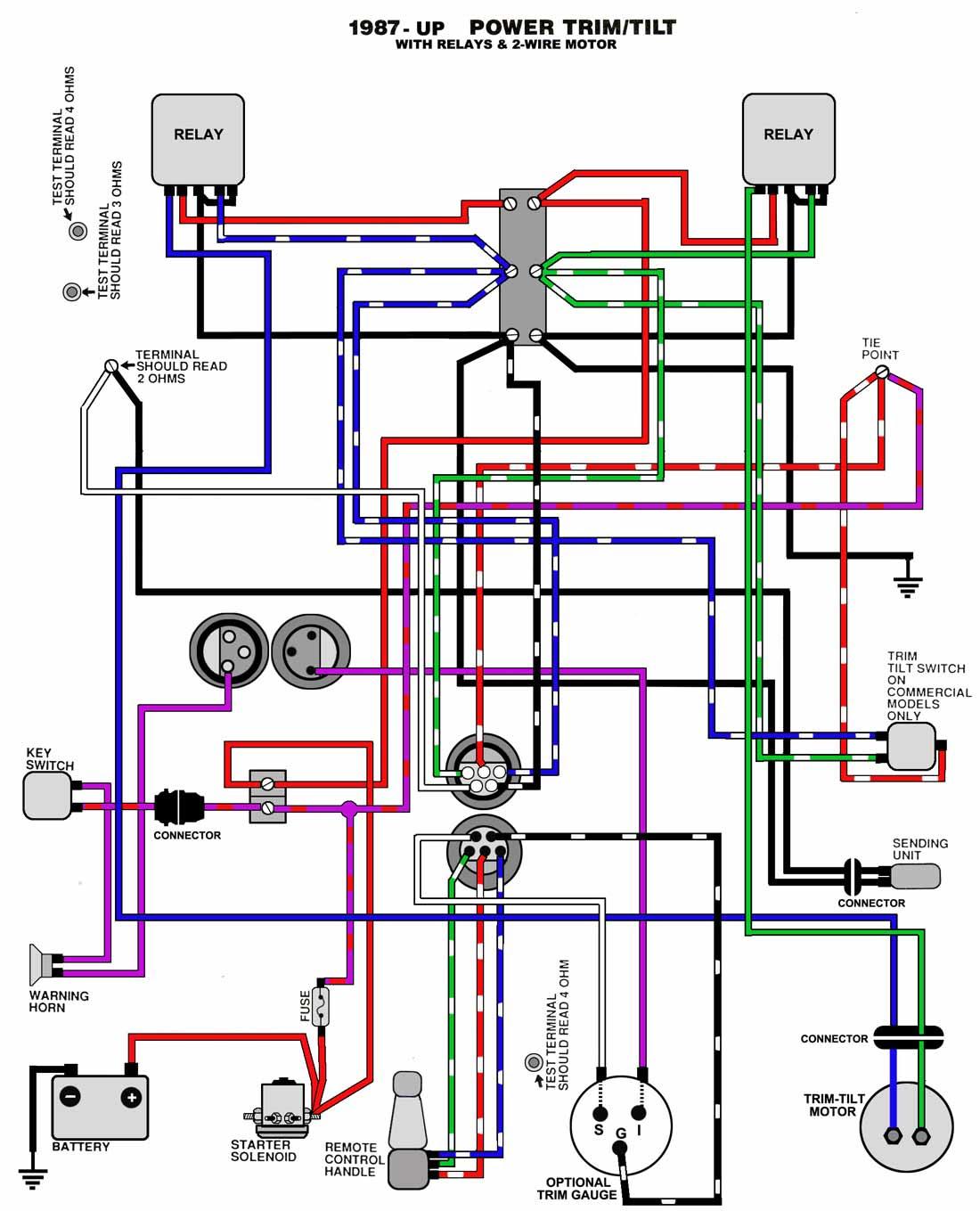 40 Boat Trim Gauge Wiring Diagram   Diagram Example Database