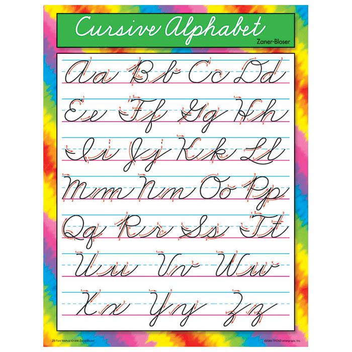 7 Best Images of Printable Zaner-Bloser Alphabet Chart - Printable ...