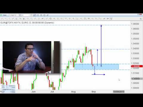 Forex Trading: What's the Secret?