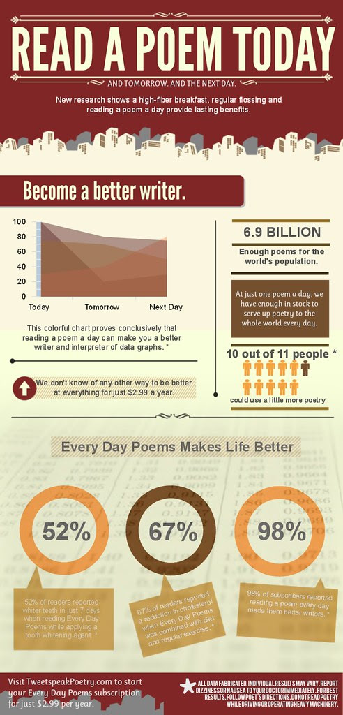 Read a Poem Today