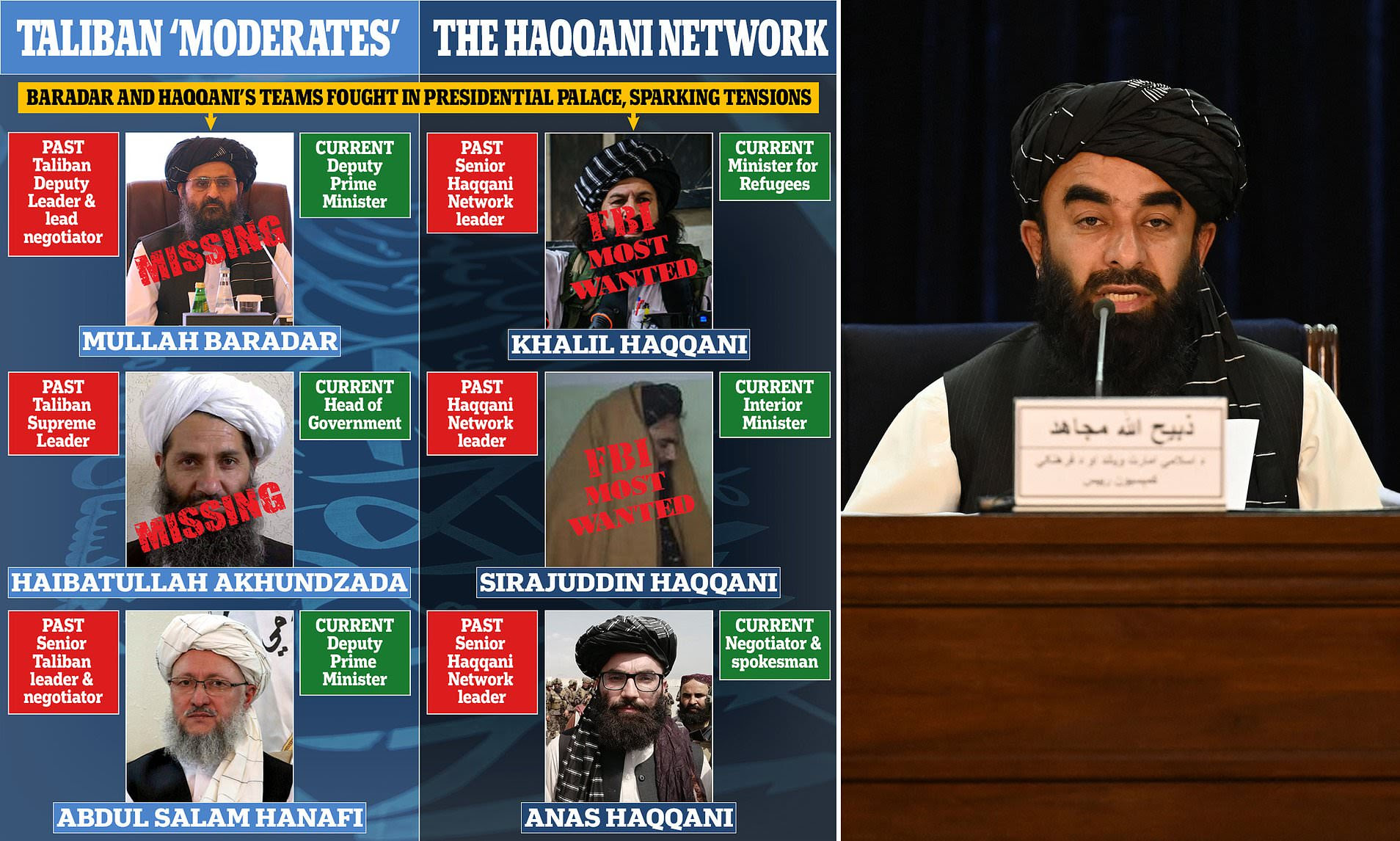 Taliban goes to war with itself as 'moderates' feud with terrorist faction