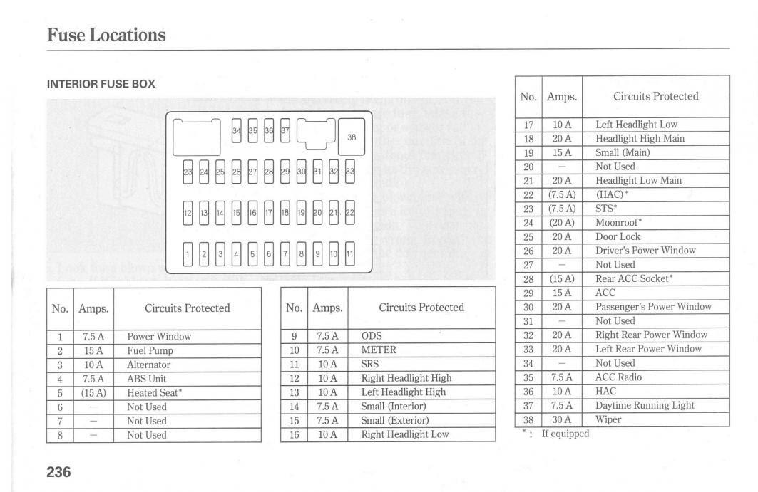 31 2006 Honda Civic Relay Diagram