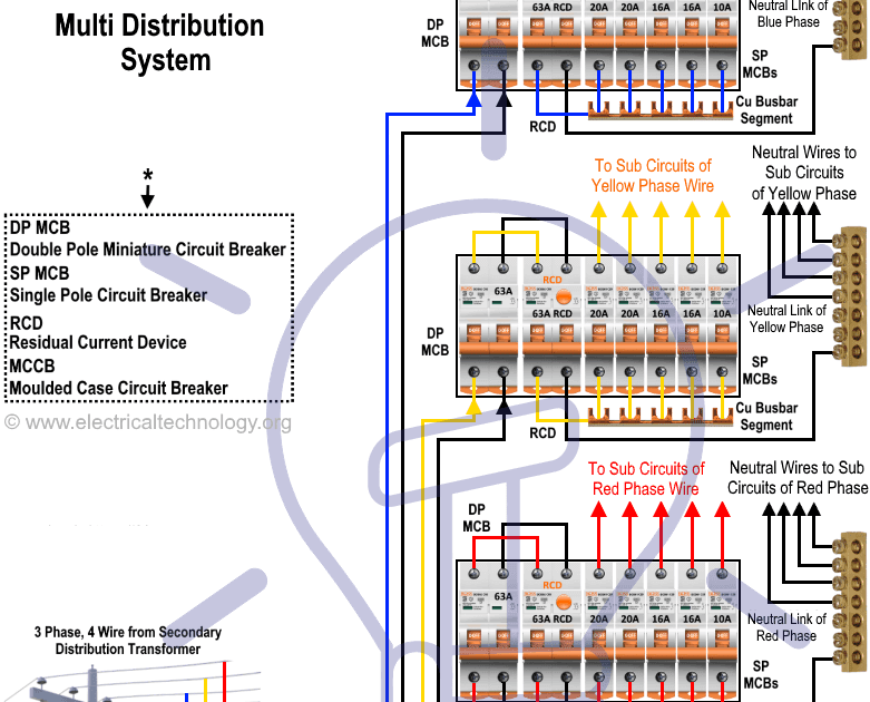 Wiring Diagram  9 How To Wire A Battery Isolator Diagram
