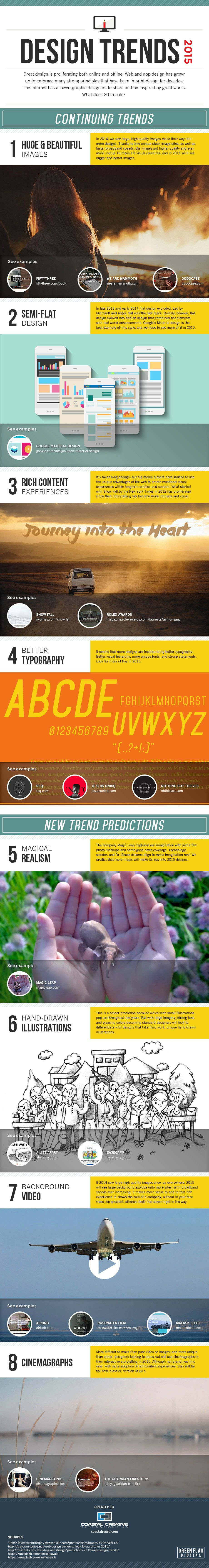 8 Current Web Design Trends Every Digital Marketer Should Know