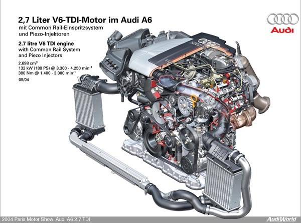 audi 2 7 engine diagram    audi    a6 3 0 tdi    engine      world activity     audi    a6 3 0 tdi    engine      world activity
