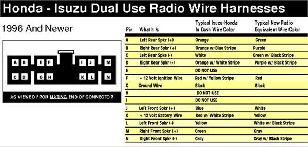 Isuzu Rodeo Radio Wiring Diagram