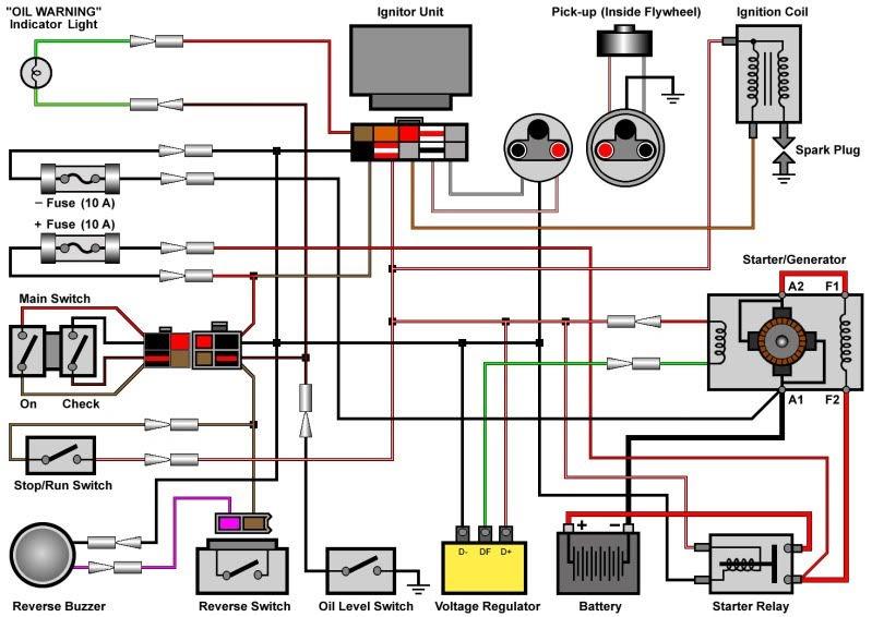 Yamaha G2 Golf Cart Wiring Diagram