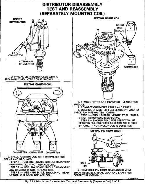 Pontiac Performance Fiero Wiring Tubing Schematics