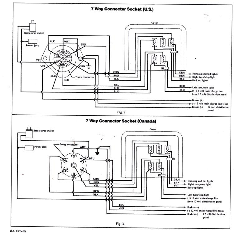 Safari Motorhome Wiring Diagram