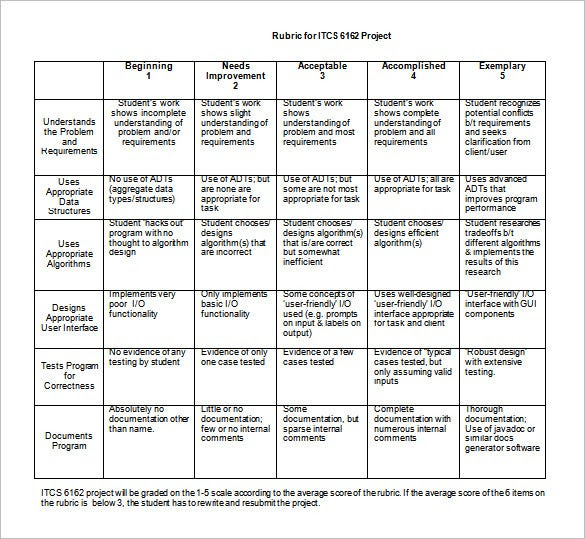 Rubric Template – 31+ Free Word, Excel, PDF Format Download ...