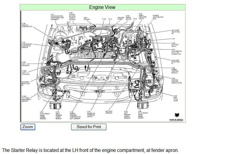 Ford Explorer Starter Wiring - Wiring Diagram
