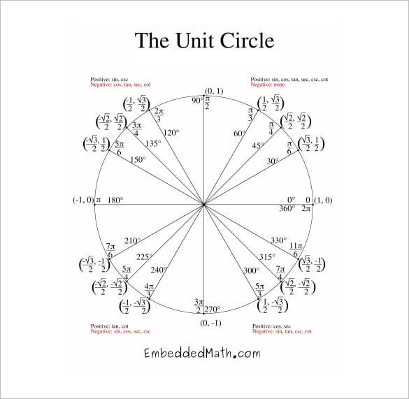 Printable Unit Circle – March 2017 Calendar