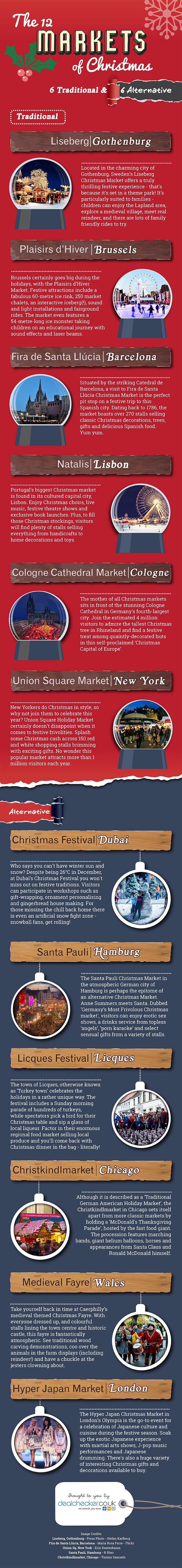 Infographic: The 12 Markets of Christmas #infographic