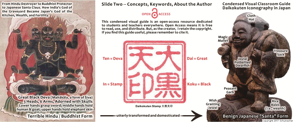Daikokuten Iconography In Japan From Hindu Predator To Buddhist