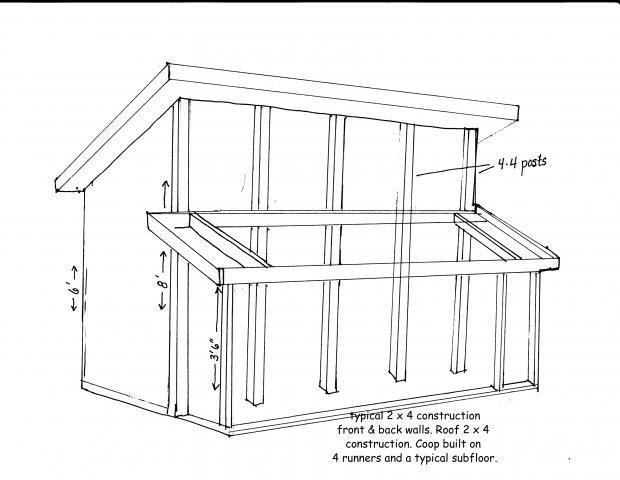 4x6 Chicken Coop Plans Chick Cheukel